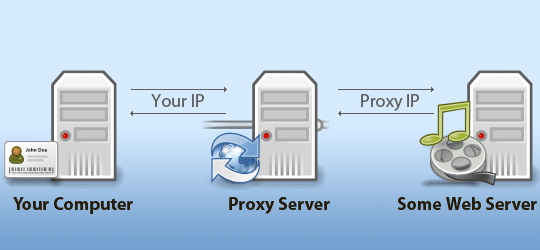 How does proxy server work
